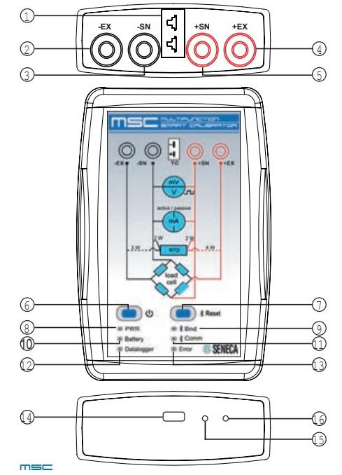 giải thích sơ đồ trên thiết bị hiệu chuẩn