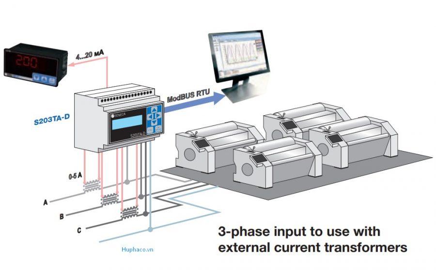 ứng dụng bộ đo điện năng
