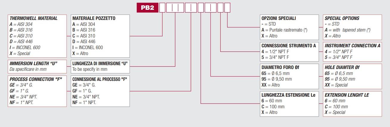 mã code thermowell pb2
