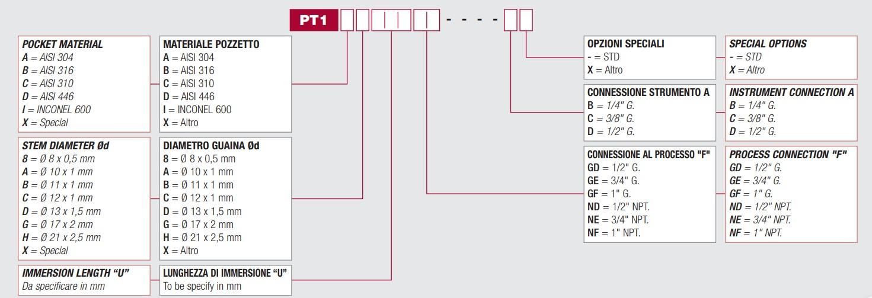 mã code chọn thermowel pt1