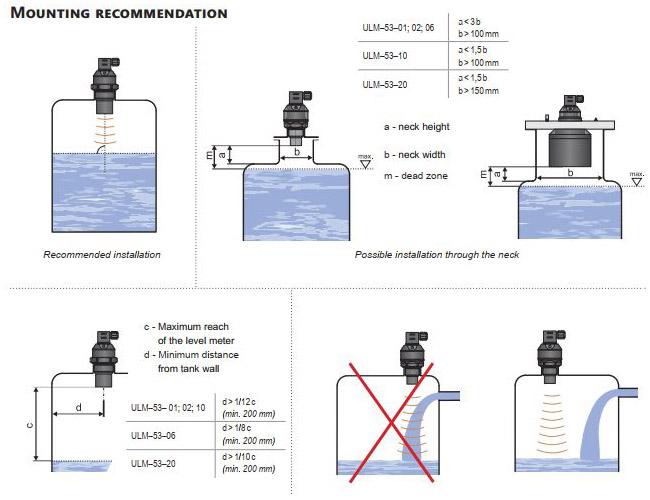 cách lắp đặt cảm biến dinel ulm-53n-06