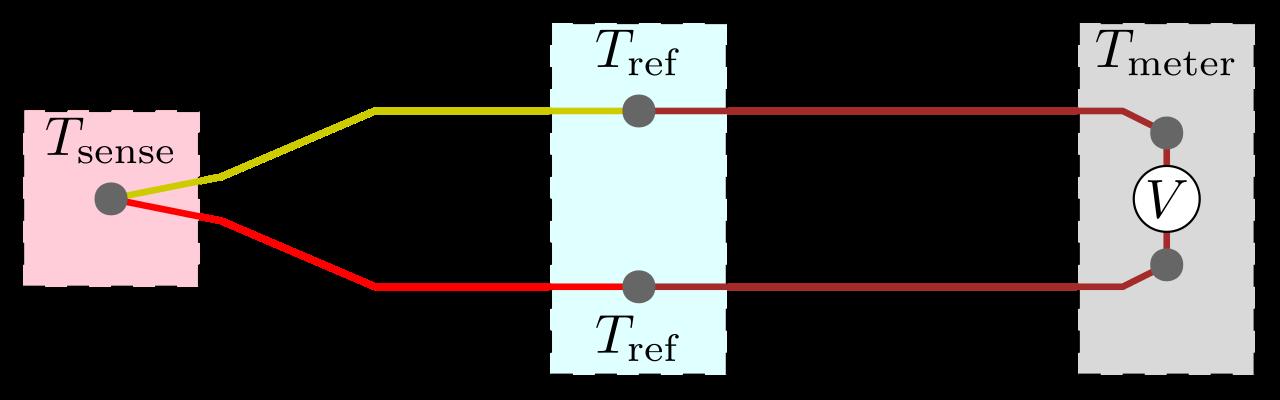 mô phỏng hiệu ứng thermocouple