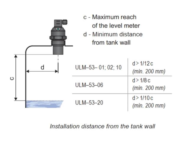 Cách tính khoản cách lắp đặt cảm biến siêu âm