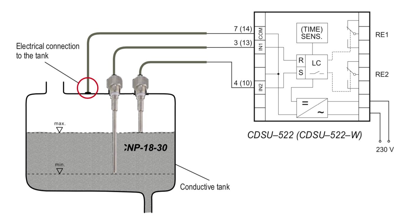 Công tắc mực nước 3 que dùng cho mọi loại tank