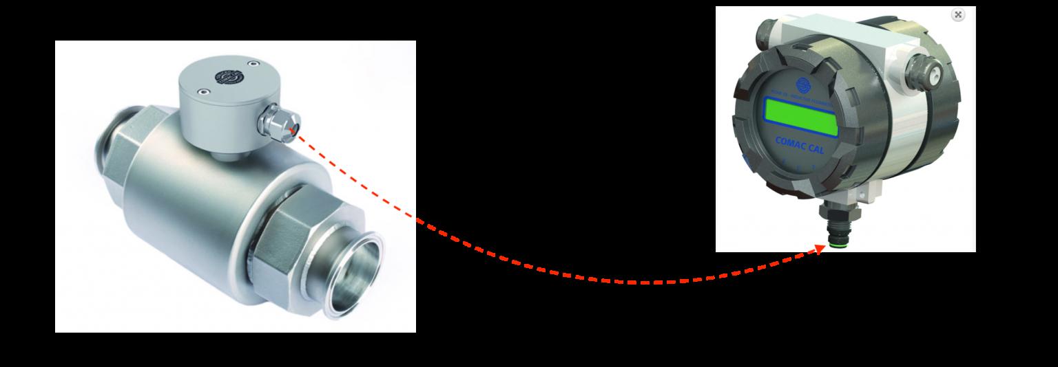 Đồng hồ đo lưu lượng hiển thị rời