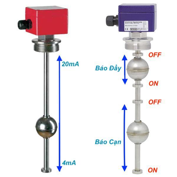 Cảm biến đo mức nước dạng phao