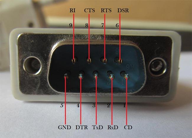 Đầu đực RS232 DB9
