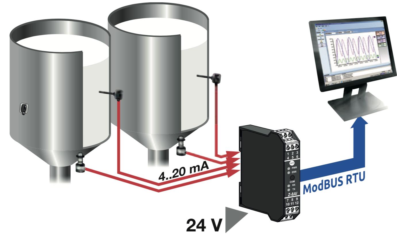 Cách chuyển đổi tín hiệu 4-20mA sang RS485