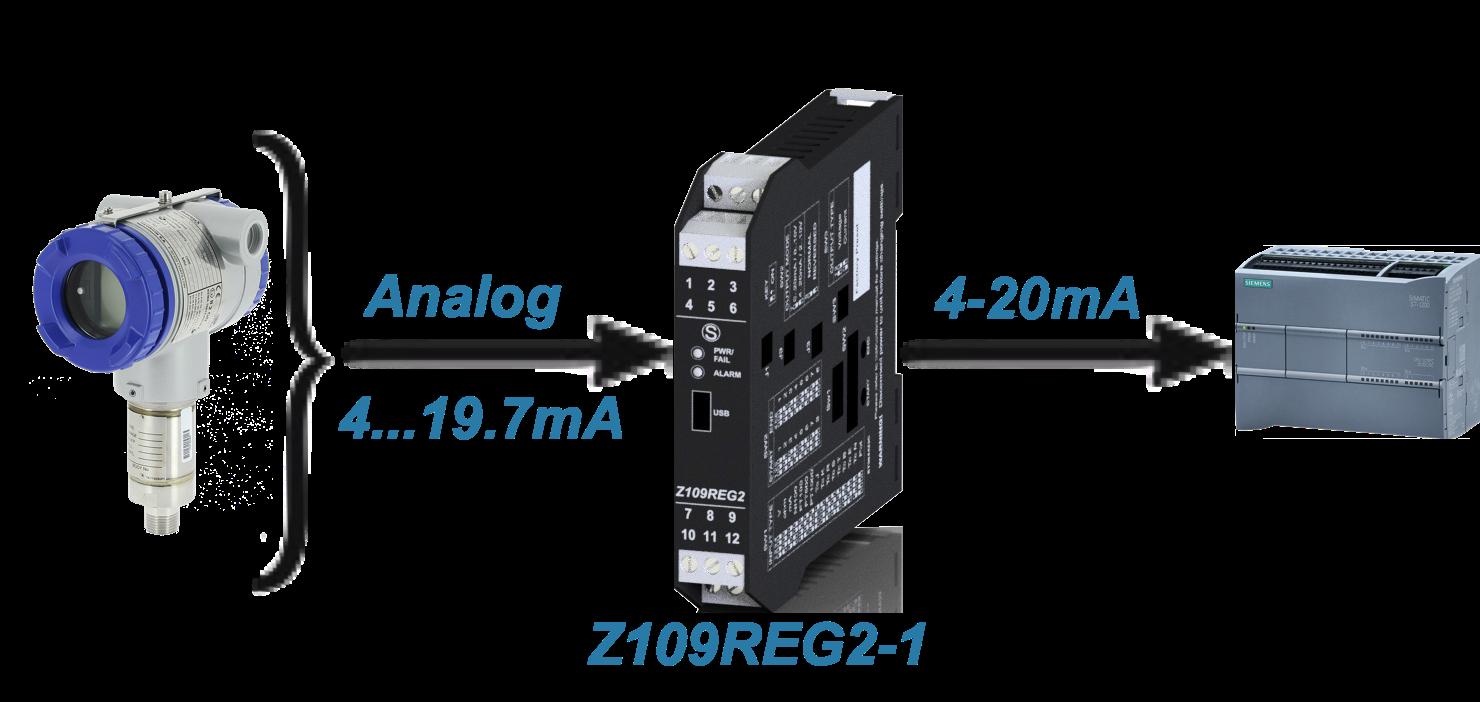 Bộ khuếch đại tín hiệu analog 4-20mA bị suy giảm