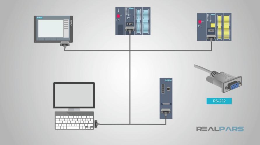 RS232 kết nối hệ thống