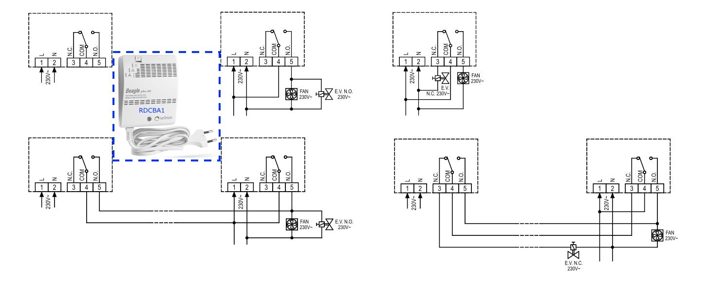 Bảng thiết kế ứng dụng cảm biến CO trong tầng hầm