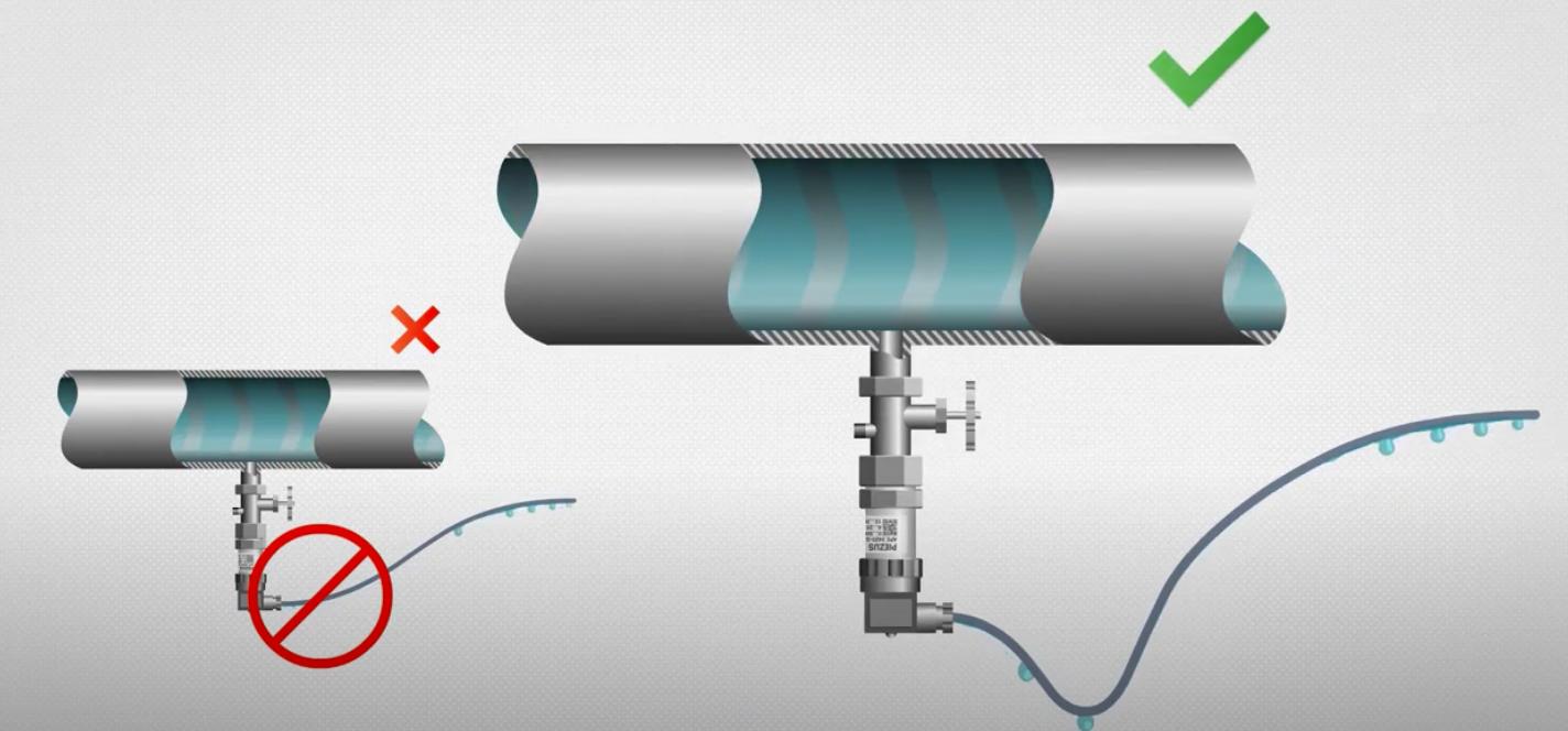 Cách lắp đặt cảm biến áp suất đúng kỹ thuật