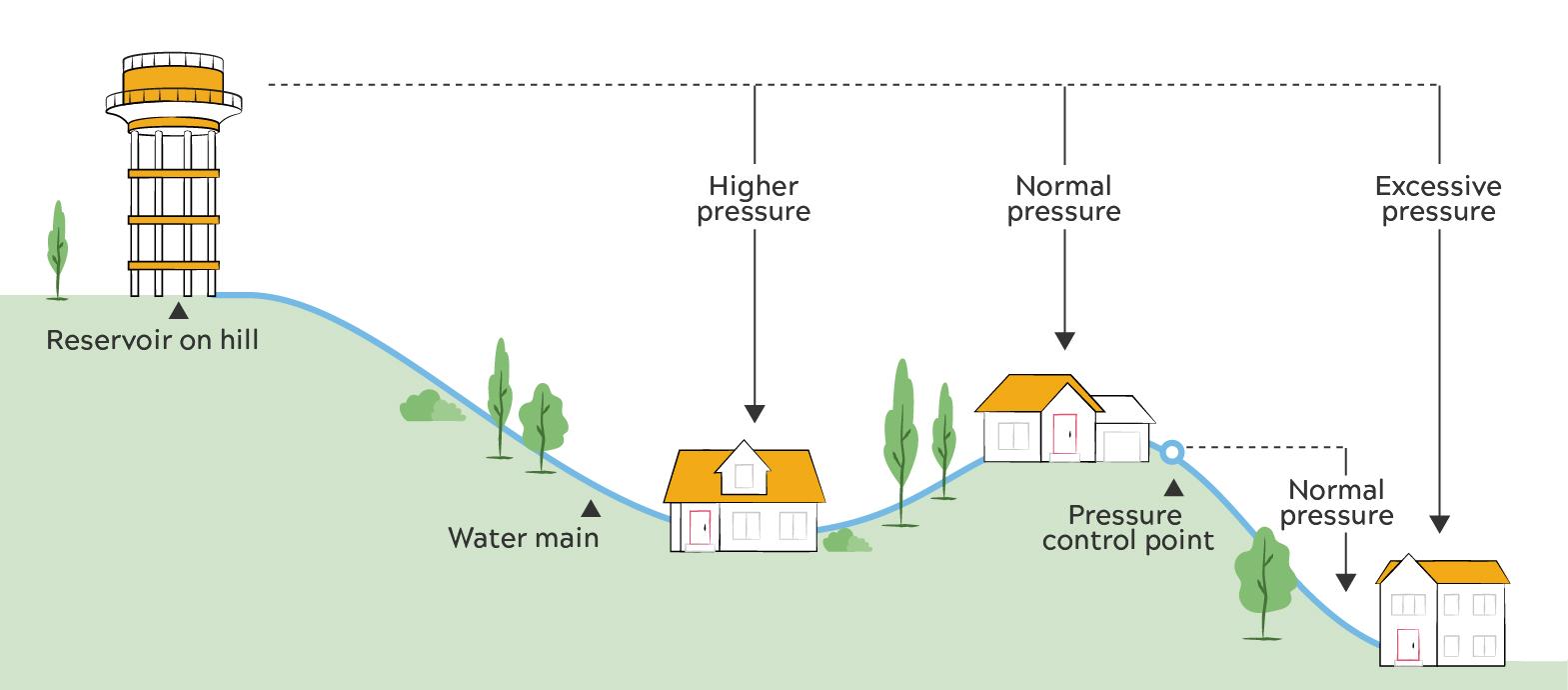 Áp suất khí quyển