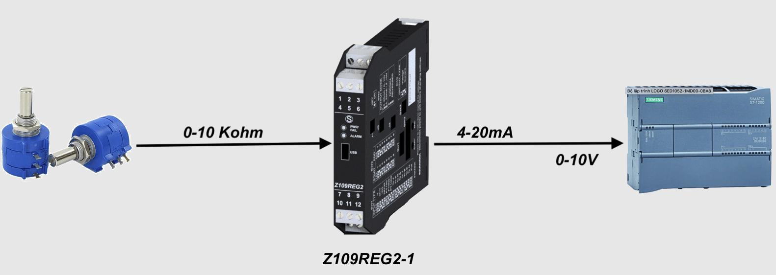 Bộ chuyển đổi biến trở 3 chân sang 0-10V / 4-20mA