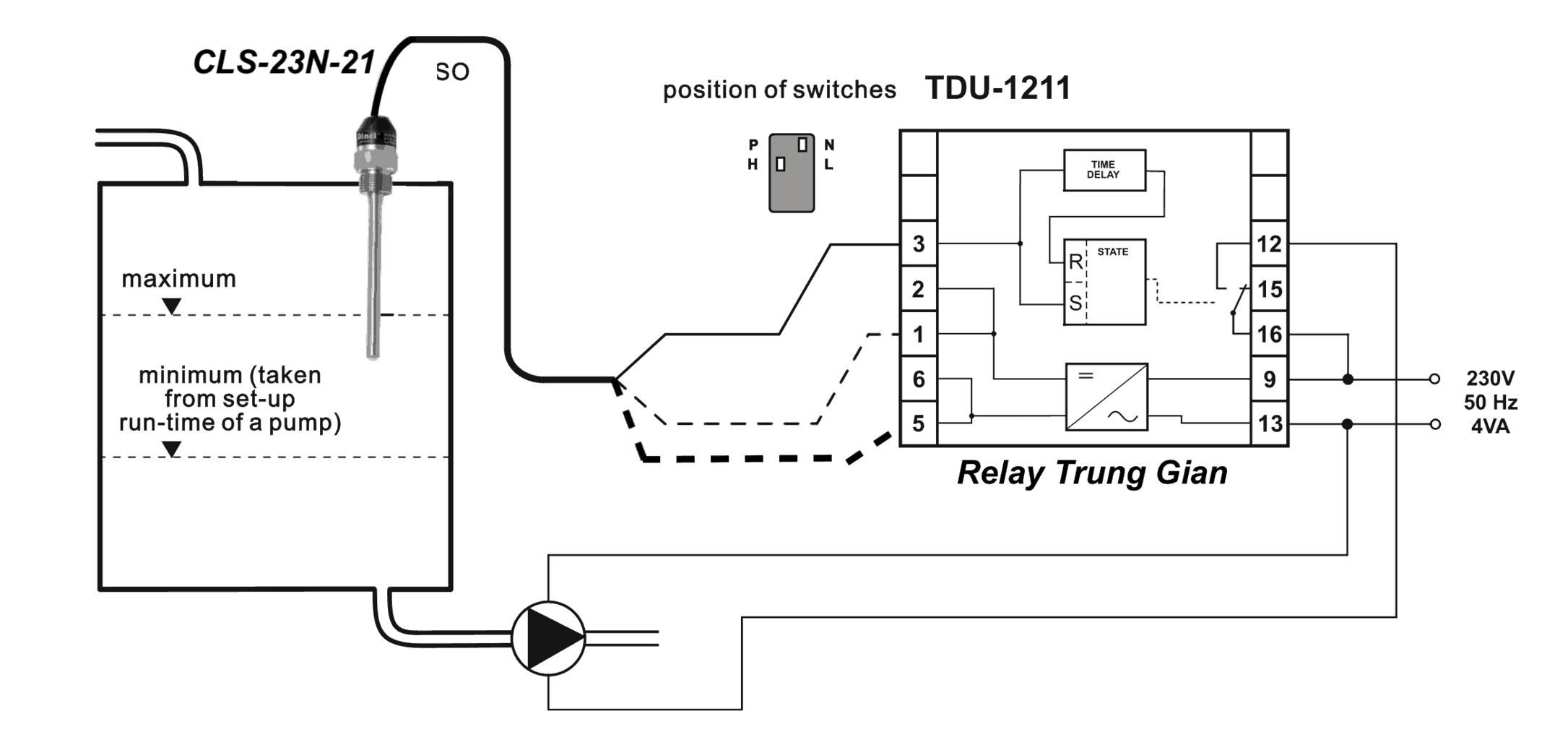 Cách sử dụng PNP relay