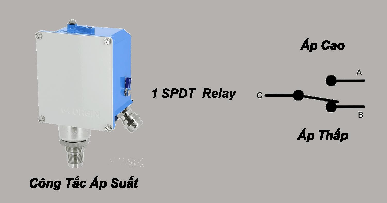 Tiếp điểm SPDT