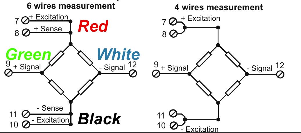 Xác định màu dây của Loadcell