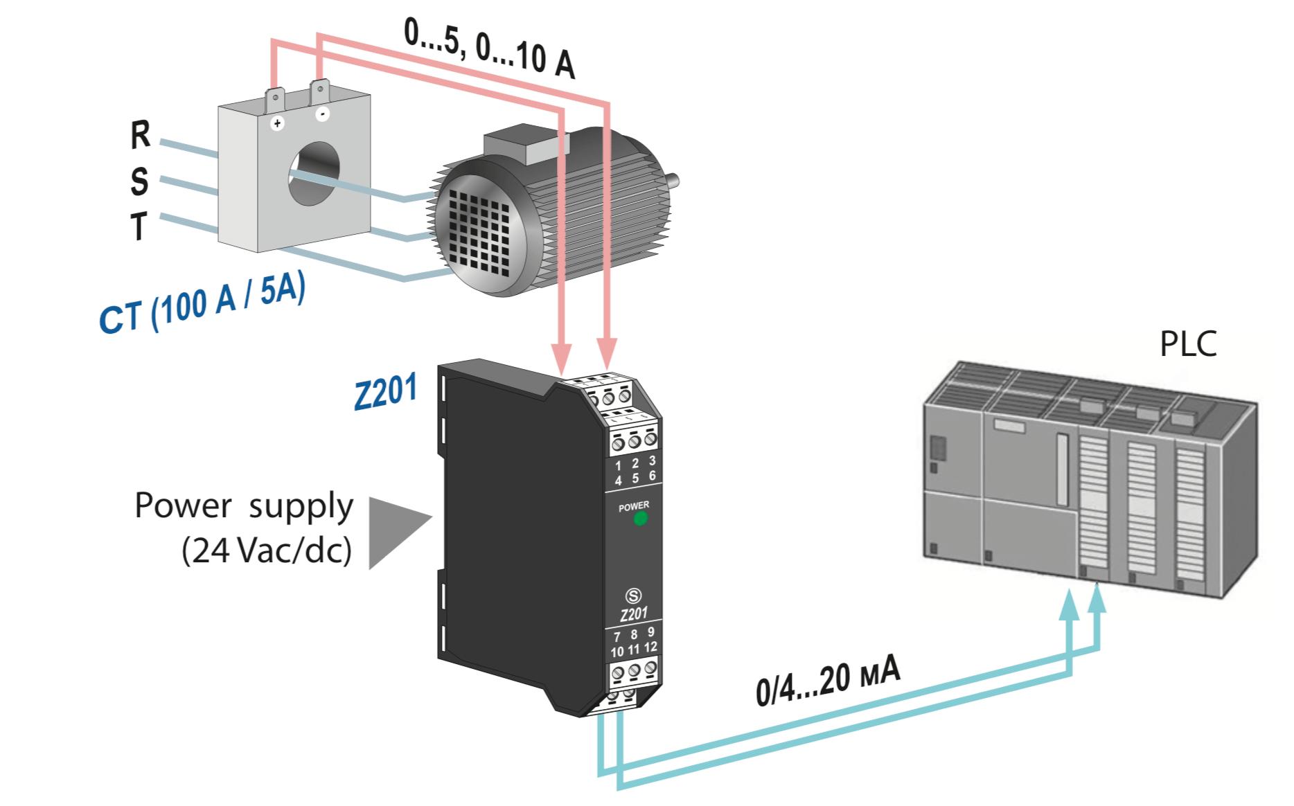 Hướng dẫn cách đấu dây biến dòng CT với PLC