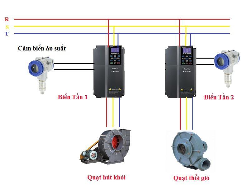 Cảm biến áp suất đóng vai trò quan trọng trong việc điều khiển lưu lượng gió