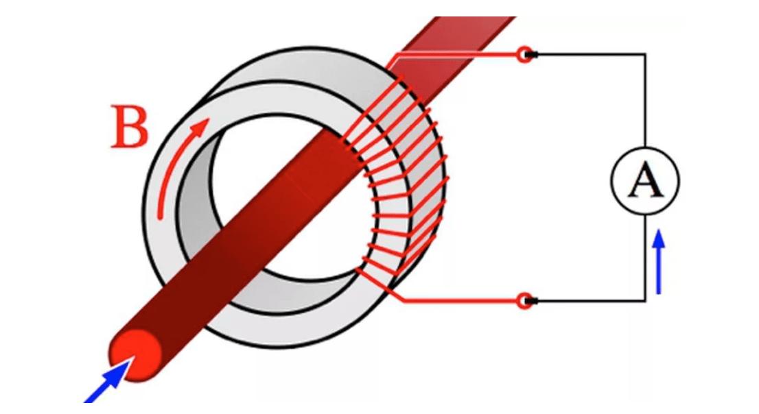 Cấu tạo biến dòng CT | Current Transformer