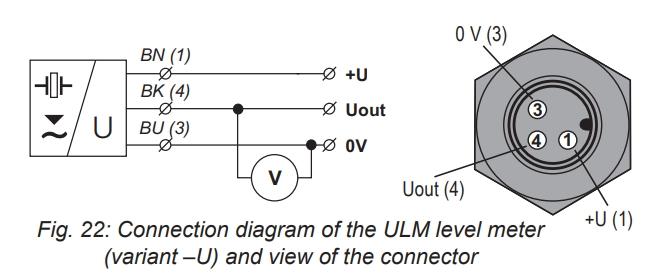 Lắp dây cảm biến siêu âm model -U