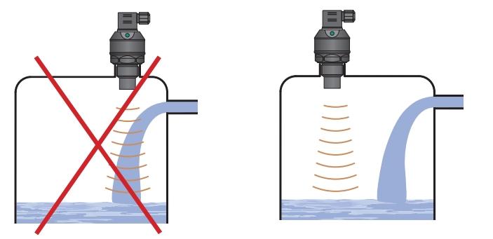 Lắp cảm biến siêu âm ngoài tầm dòng chảy