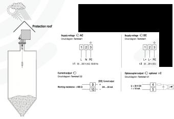 Mô tả tín hiệu 4-20mA active từ cảm biến đo mức chất rắn