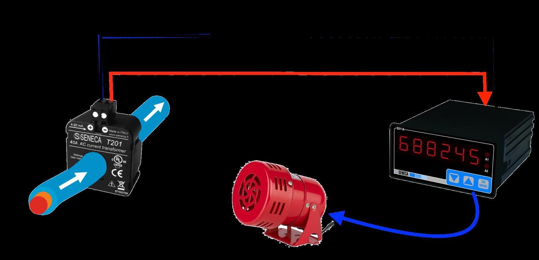 Biến dòng analog giúp bảo vệ quá tải